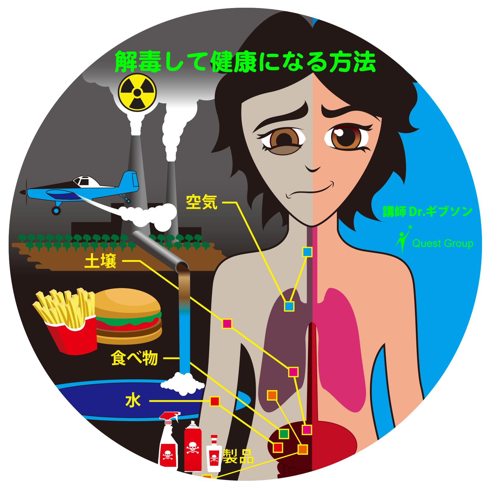 Radiation Seminar