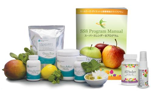 SS8-Program